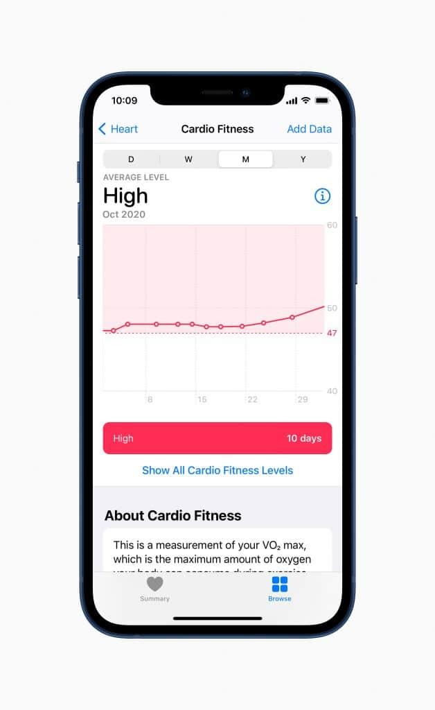 Cardio fitnessniveaus Apple meten zoeken app